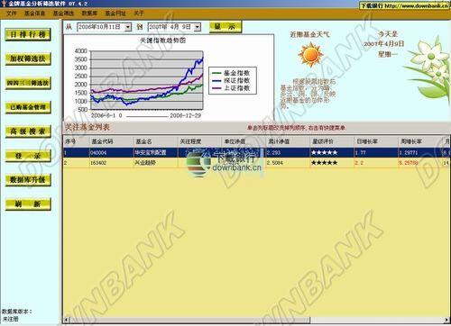 金牌基金分析篩選軟件 07.4.3