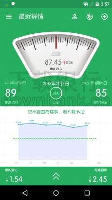 體重記錄器安卓版(幫助你實現理想體重目標) V3.6.1.2 手機版