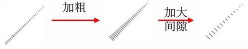 chembio3d画分子教程图片4